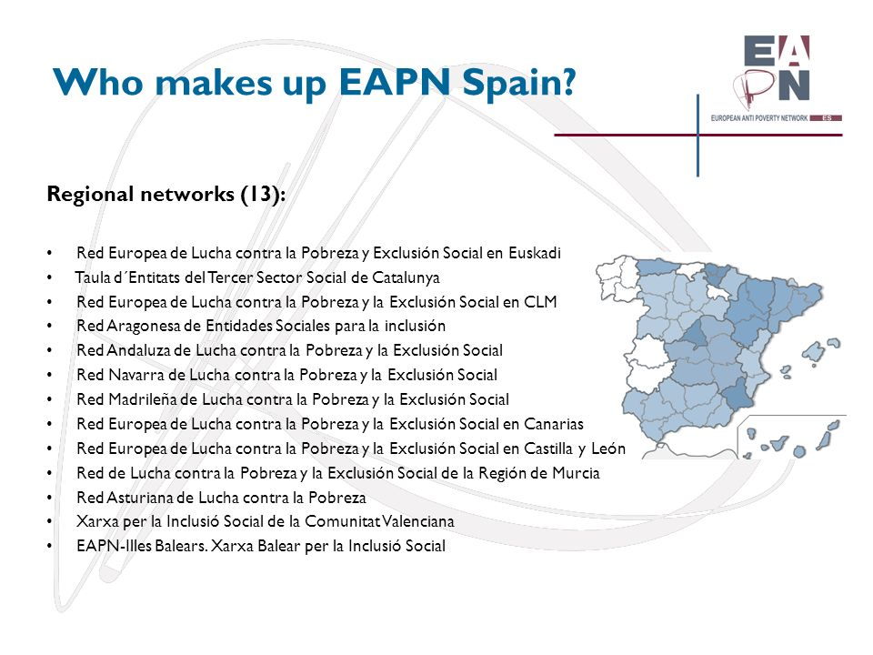 Who makes up EAPN Spain Regional networks (13):