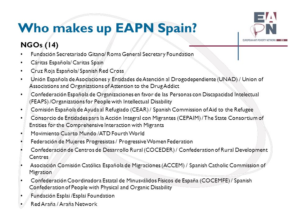 Who makes up EAPN Spain NGOs (14)