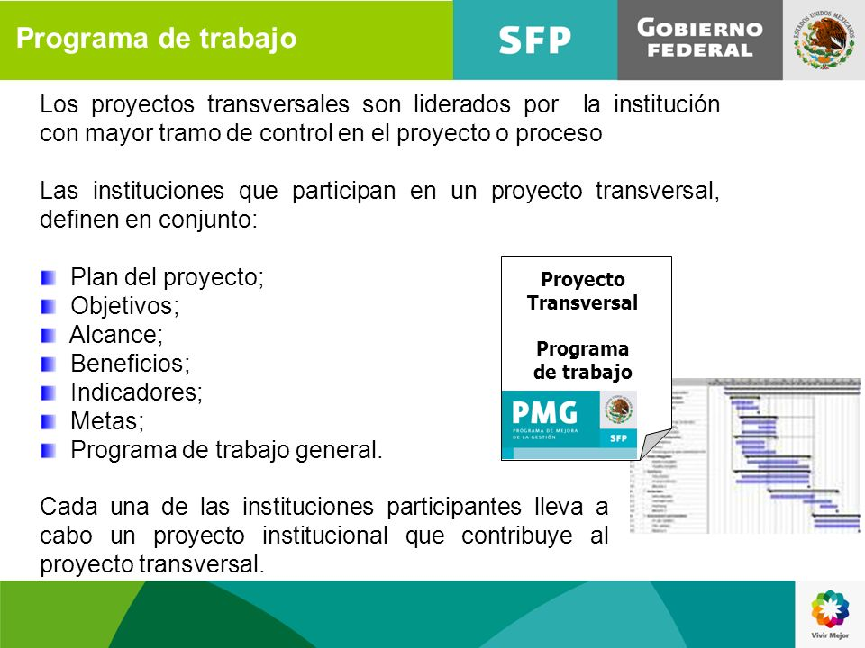Proyectos Transversales - ppt descargar