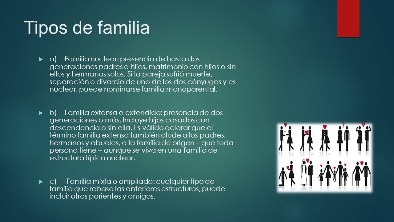 La Convivencia Familiar En La Actualidad ángel Vega Ppt