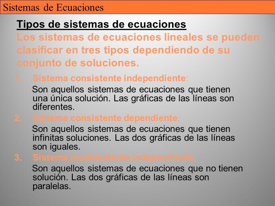Solucion de ecuaciones online dating 3