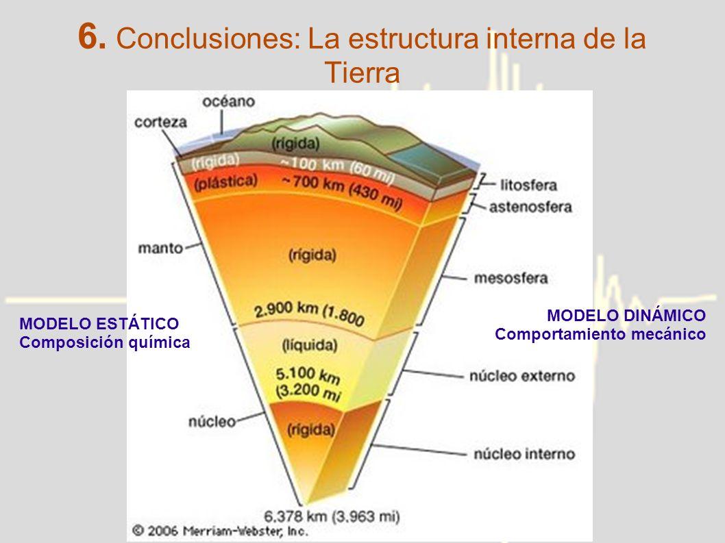 Ondas Sísmicas Y Estructura Interna De La Tierra Ppt Video