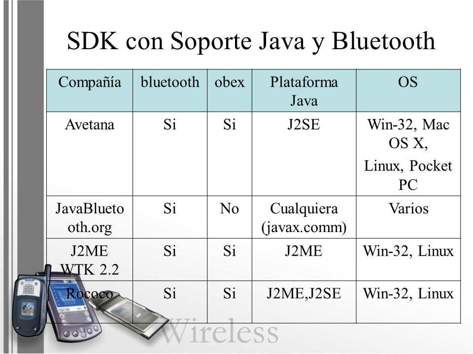 SDK con Soporte Java y Bluetooth