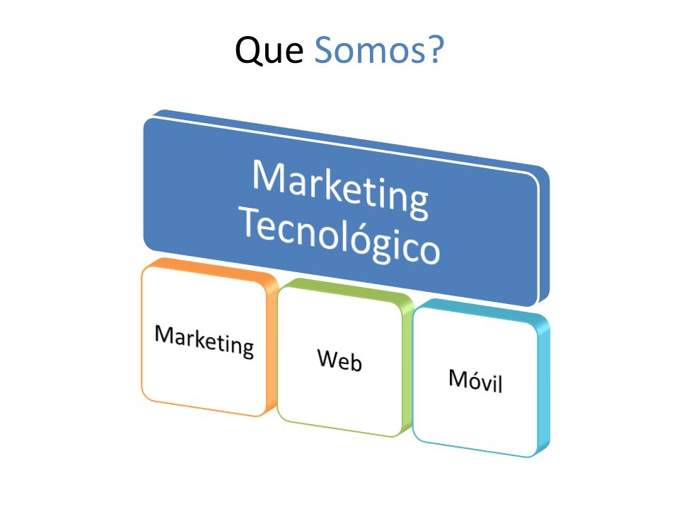 Marketing Tecnológico