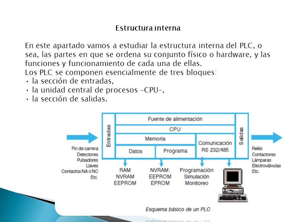 Ingenieria En Hardware Y Software Iii Ppt Video Online