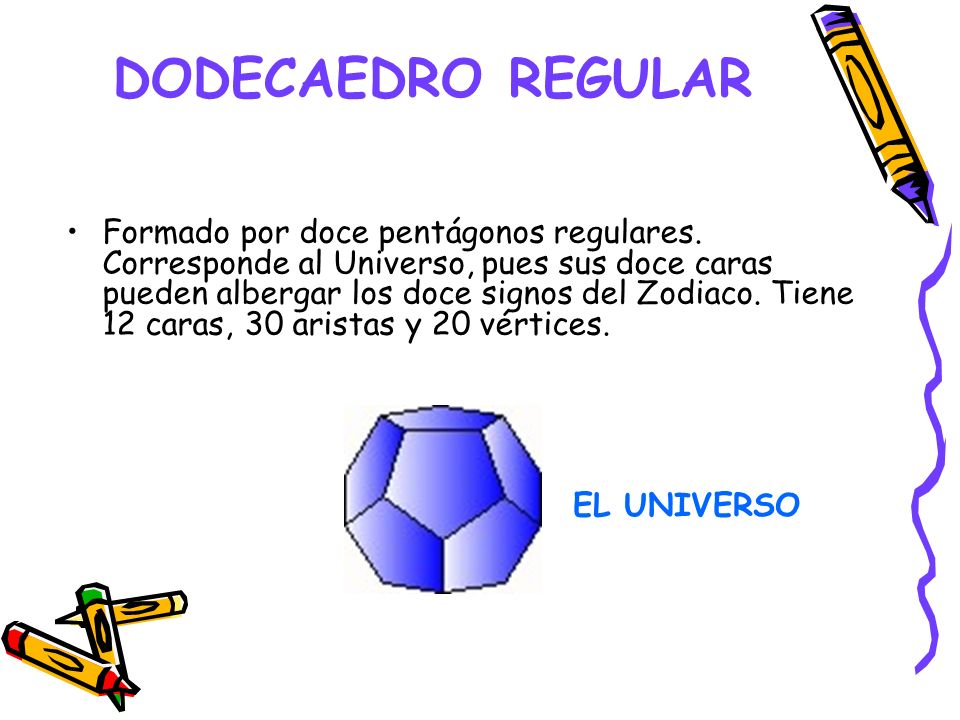 DODECAEDRO REGULAR