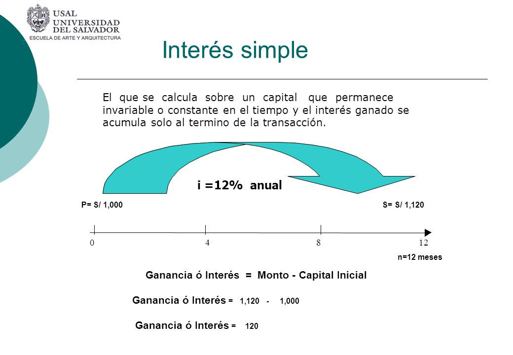 Ganancia ó Interés = Monto - Capital Inicial