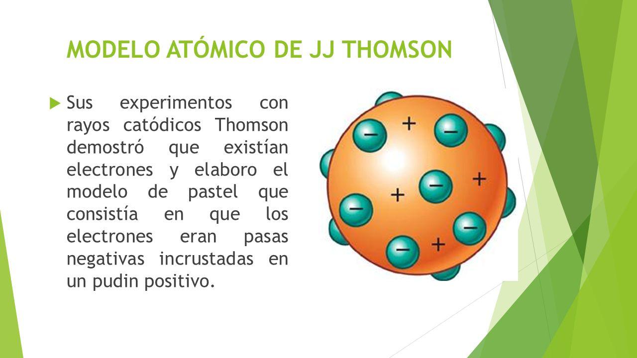 Modelos Atómicos Armando Riascos Ppt Video Online Descargar