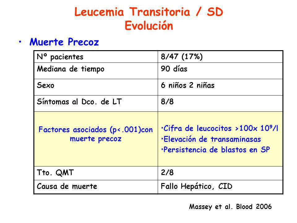 Leucemia Transitoria / SD Evolución