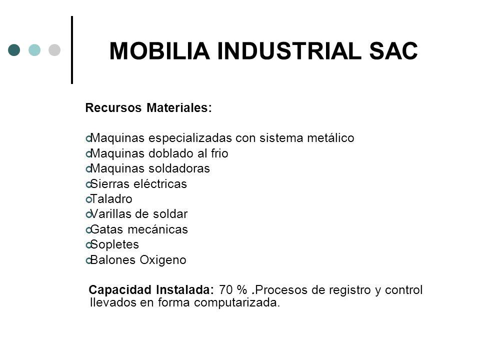 ESTRUCTURA DE COSTOS DE LA EMPRESA MOBILIA INDUSTRIAL S.A.C. - ppt ...