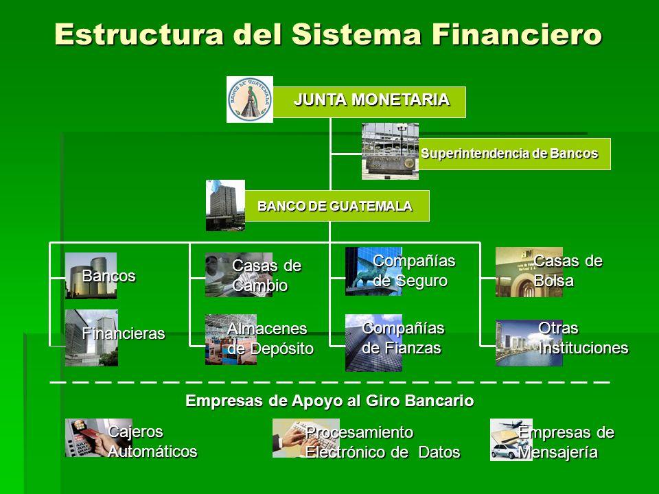 Sistema Financiero Es El Conjunto De Personas O