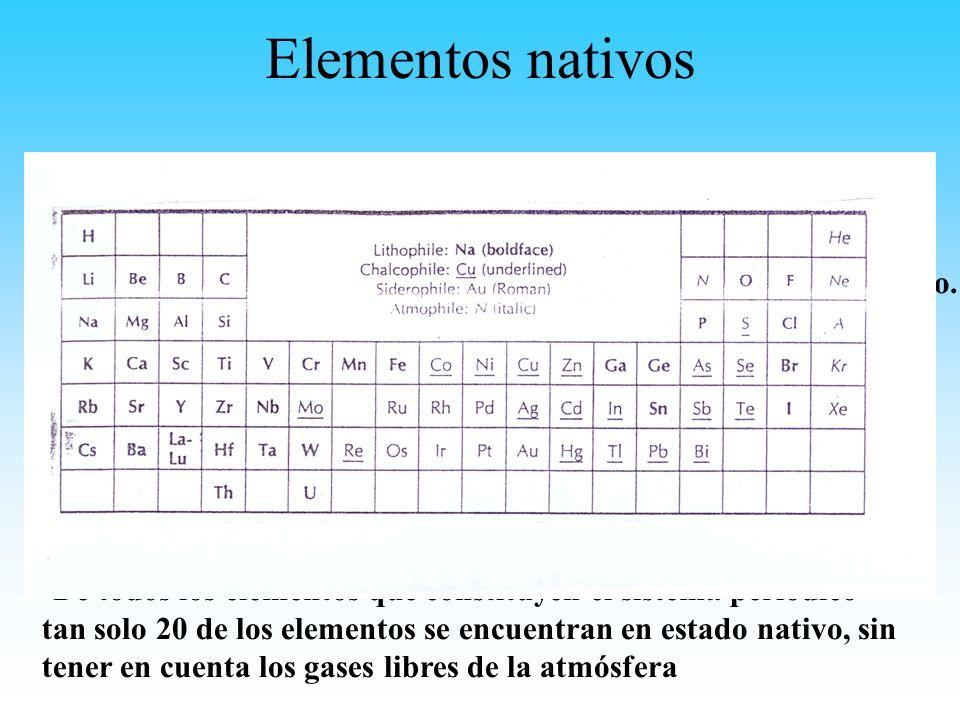 Tema 11 mineraloga sistemtica i no silicatos ppt video online 4 elementos urtaz Gallery
