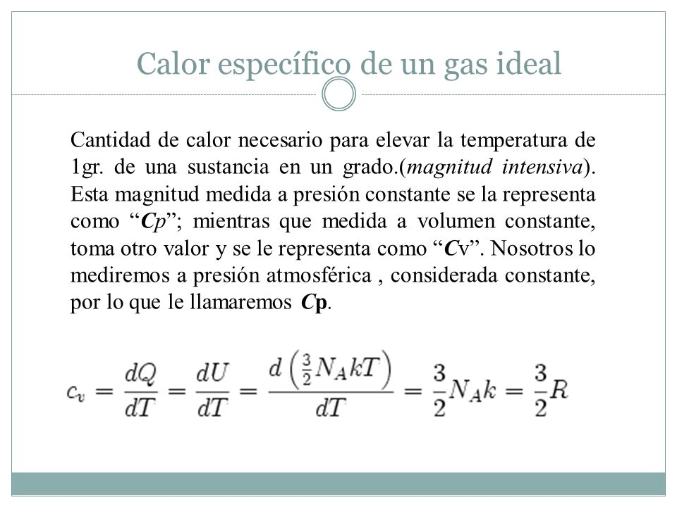 Calor específico de un gas ideal