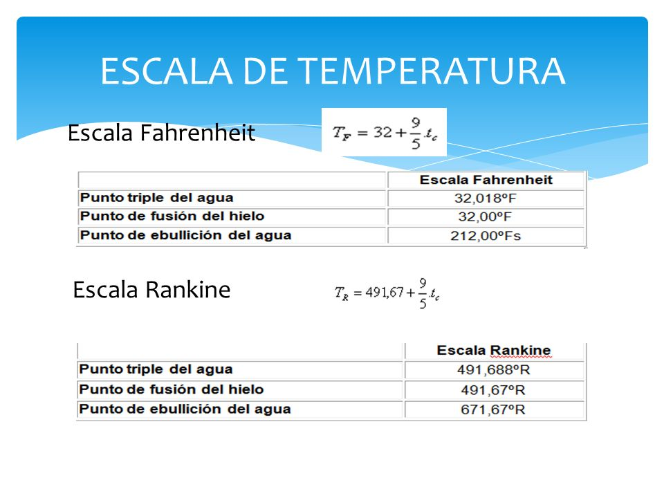 ESCALA DE TEMPERATURA Escala Fahrenheit Escala Rankine