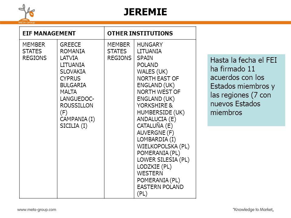 JEREMIE EIF MANAGEMENT. OTHER INSTITUTIONS. MEMBER. STATES. REGIONS. GREECE. ROMANIA. LATVIA.