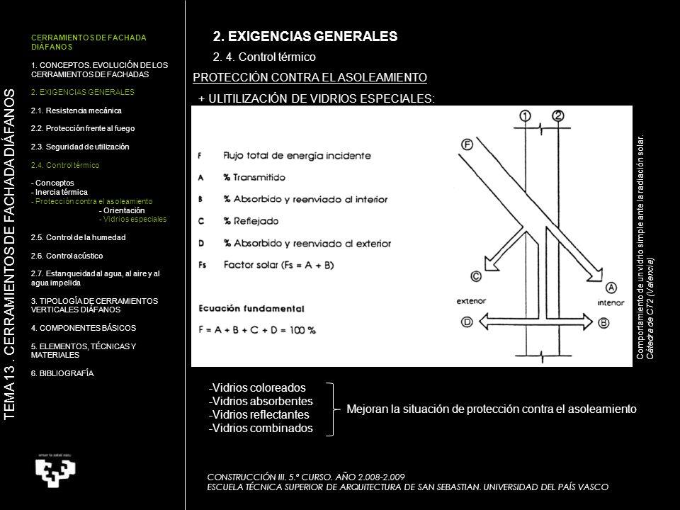 Tema 13 cerramientos de fachada di fanos ppt descargar - Cerramientos de fachadas ...