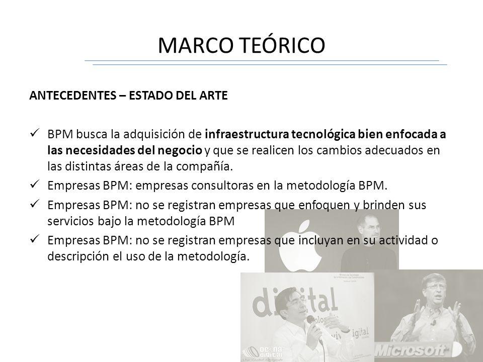 PLAN DE NEGOCIO: EMPRESA DE BASE TECNOLÓGICA QUE PERMITA CONSTRUIR ...