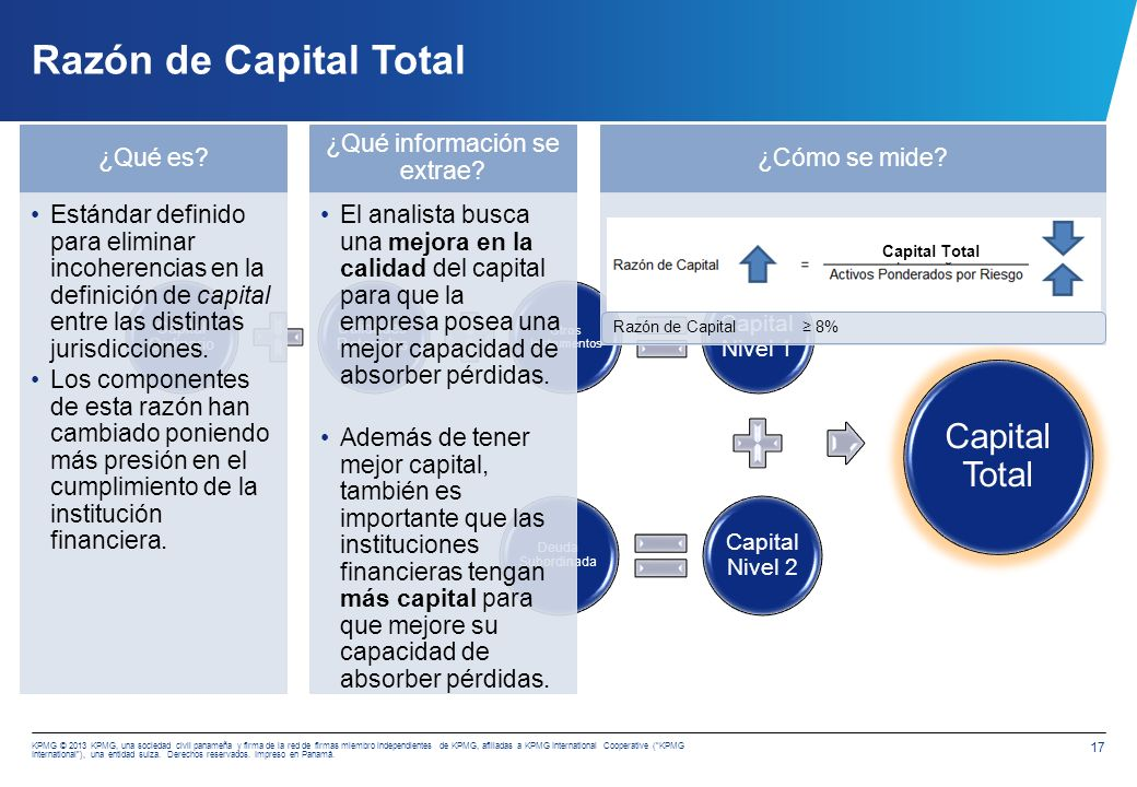 Razón de Capital Ordinario