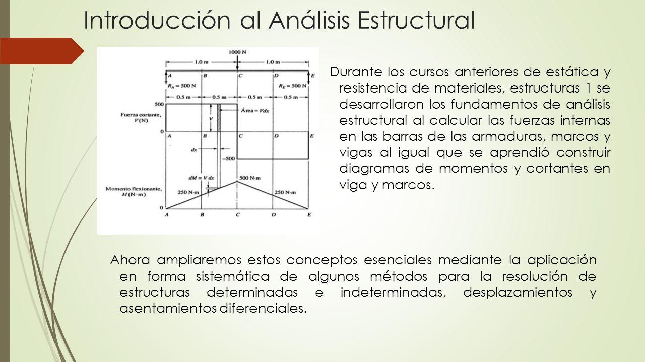 Clase de Análisis Estructural I Tema Pendiente Deflexión - ppt descargar