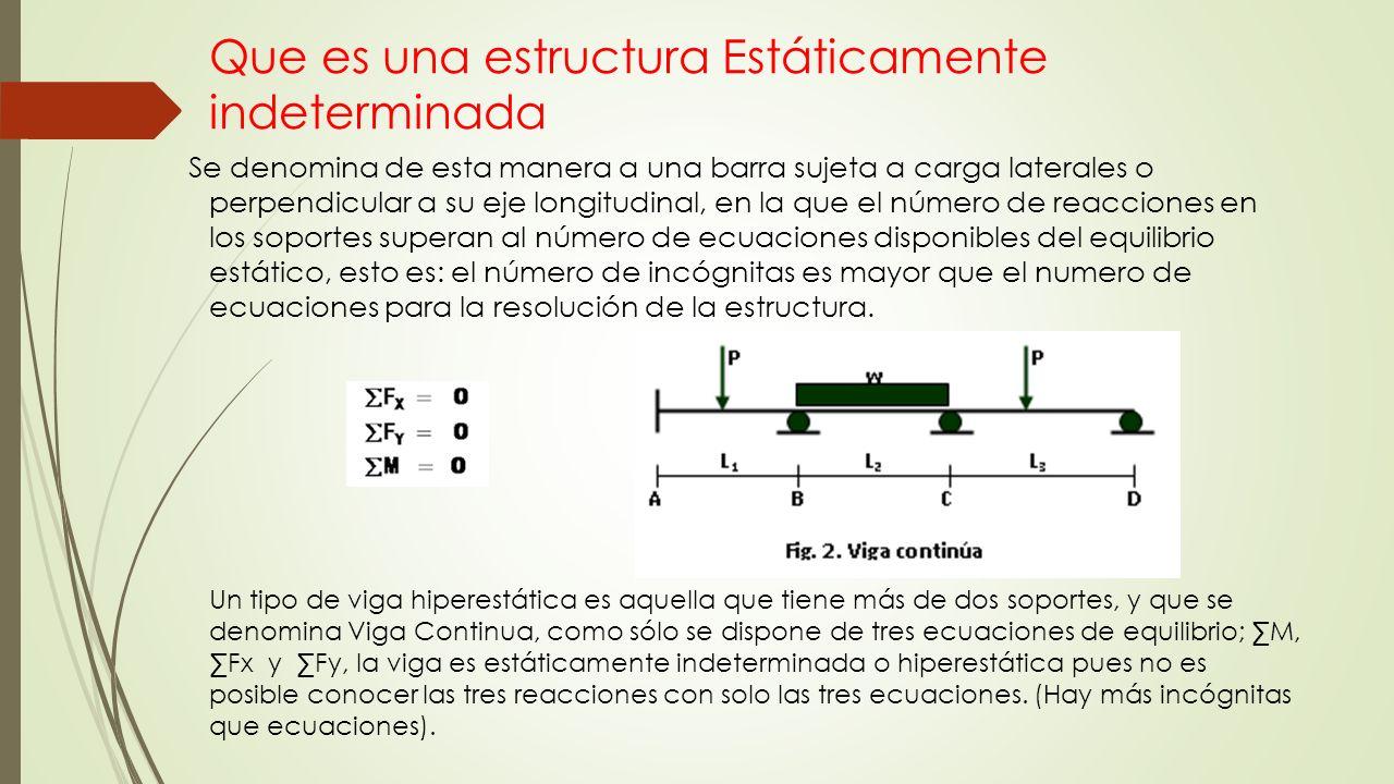 Clase De Análisis Estructural I Tema Pendiente Deflexión