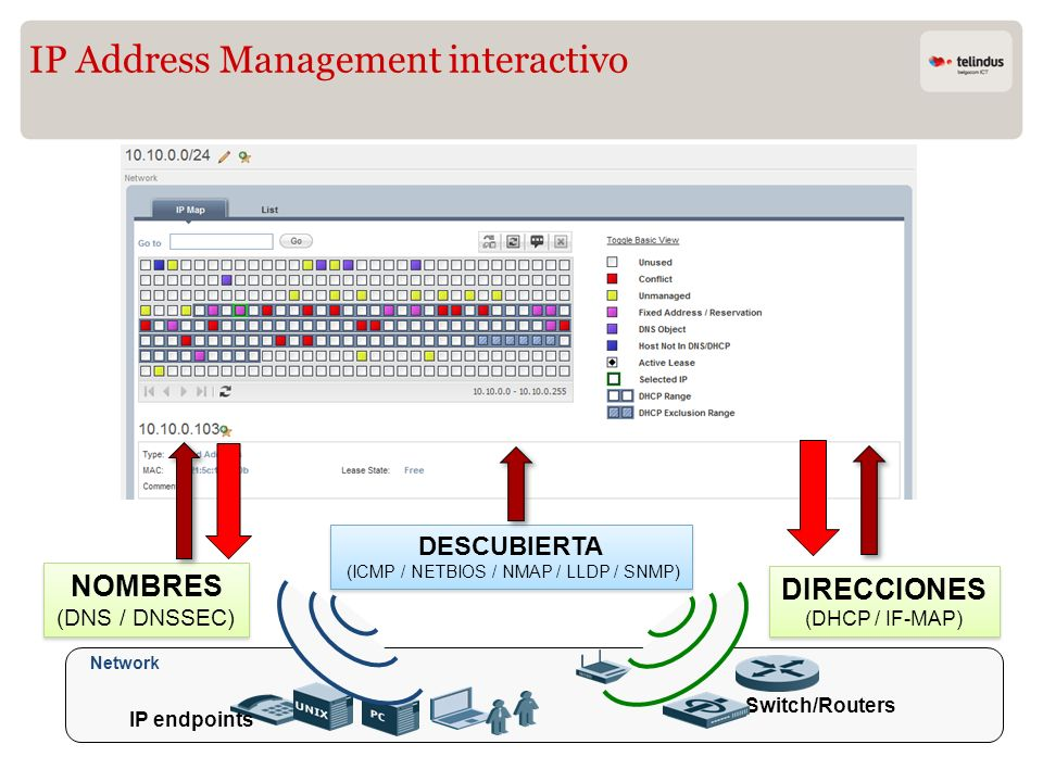 IP Address Management interactivo