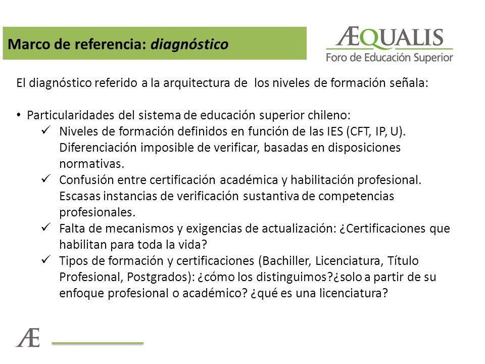 Unidad Arquitectura del sistema de educación superior - ppt descargar
