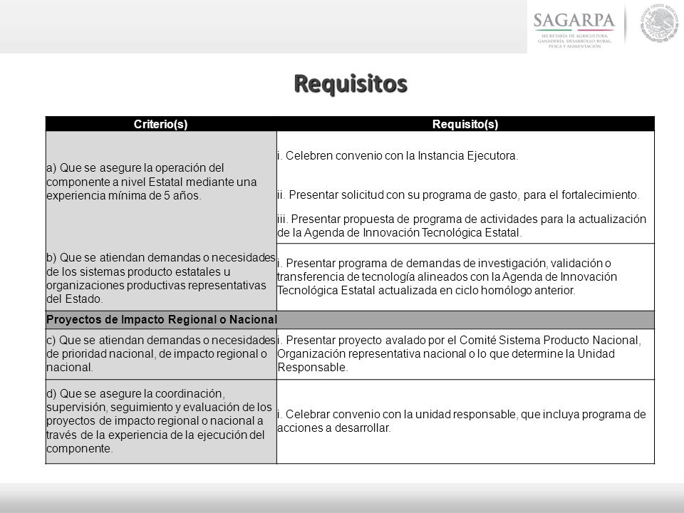 Requisitos Criterio(s) Requisito(s)