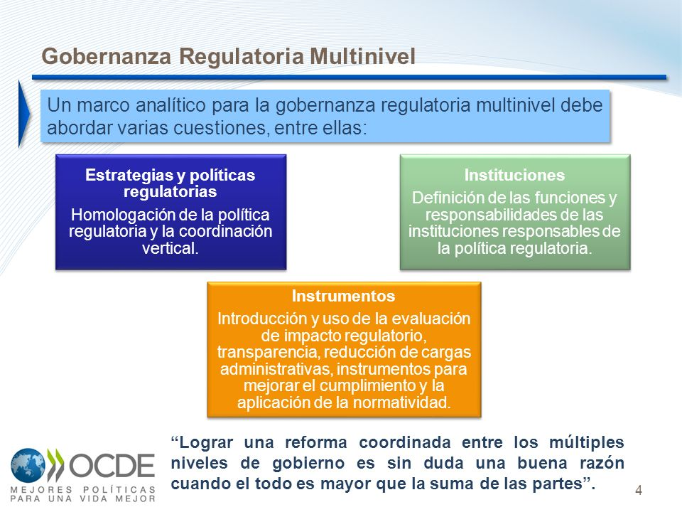 Estrategias y políticas regulatorias