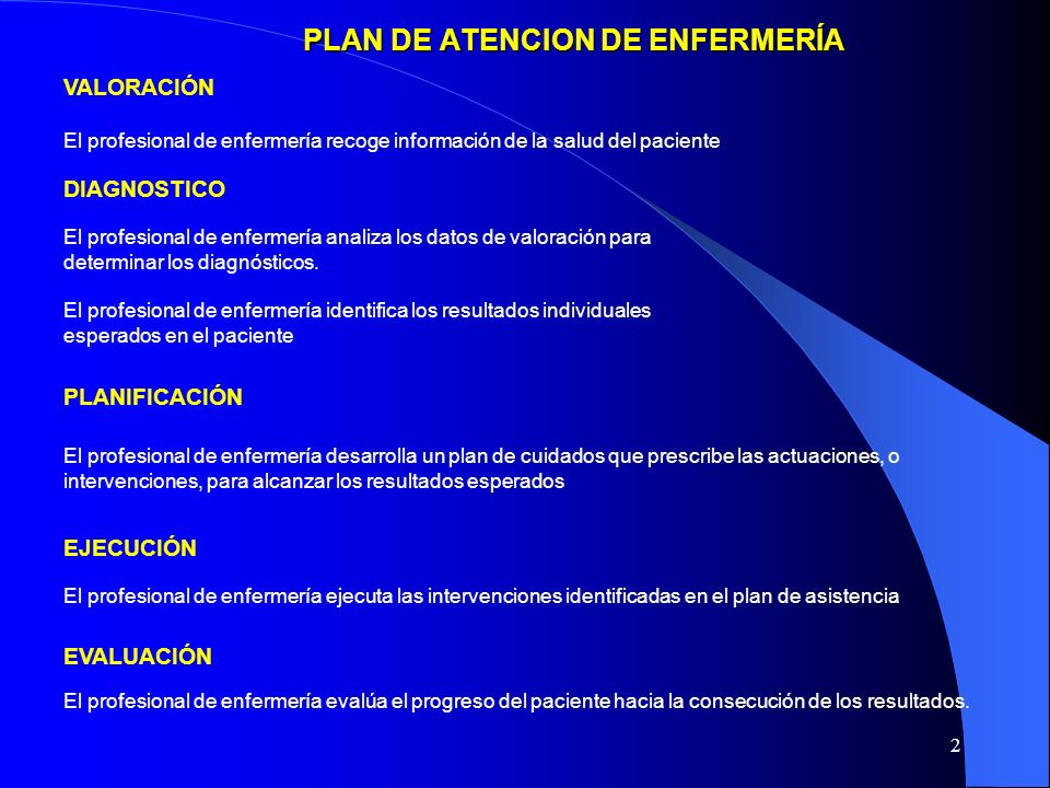 PLAN DE ATENCIÓN DE ENFERMERÍA - ppt descargar