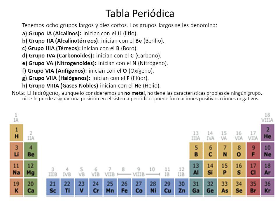 Tabla peridica la tabla peridica de los elementos clasifica 13 tabla peridica tenemos ocho grupos urtaz Image collections