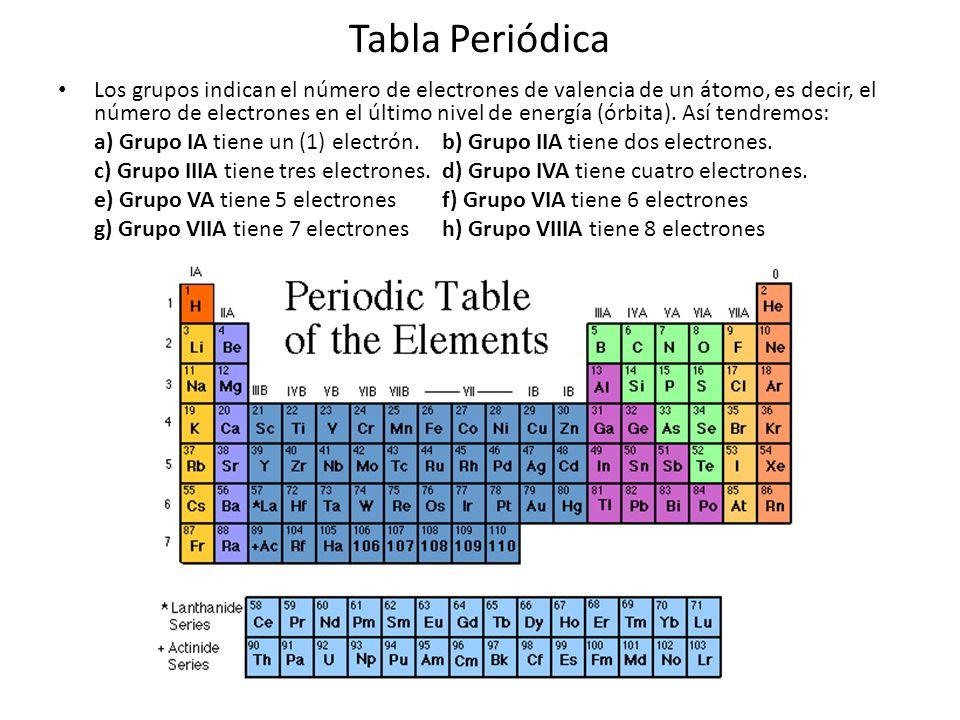 Tabla peridica la tabla peridica de los elementos clasifica tabla peridica urtaz Choice Image