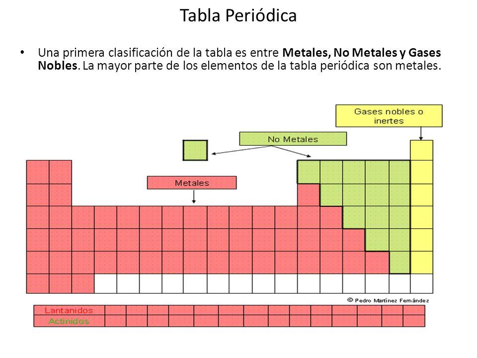 Tabla peridica la tabla peridica de los elementos clasifica tabla peridica urtaz Gallery