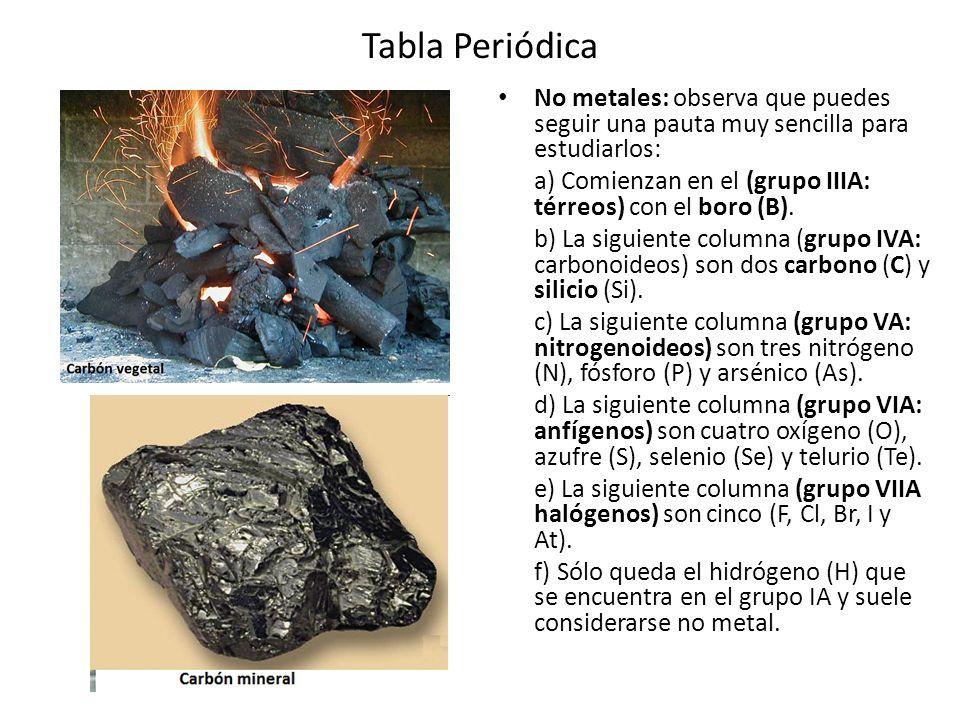 Tabla peridica la tabla peridica de los elementos clasifica 19 tabla peridica urtaz Gallery