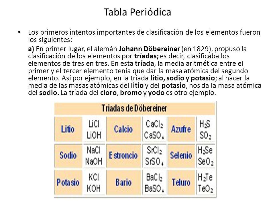 Tabla peridica la tabla peridica de los elementos clasifica 2 tabla peridica los primeros intentos importantes de clasificacin de los elementos urtaz Images