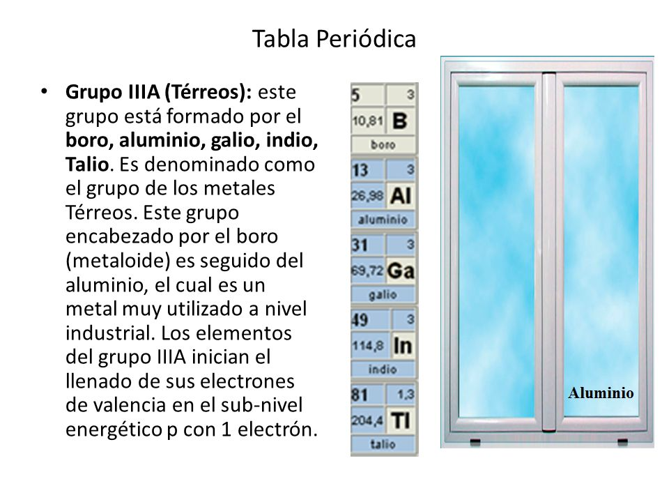 Tabla peridica la tabla peridica de los elementos clasifica 27 tabla peridica grupo iiia urtaz Choice Image