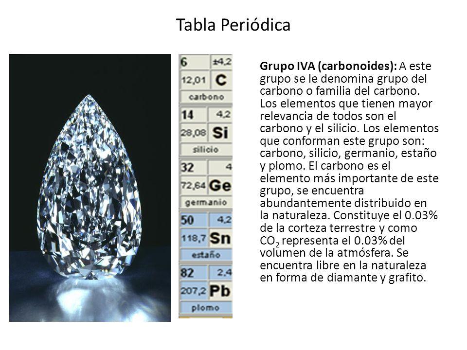 Tabla peridica la tabla peridica de los elementos clasifica 28 tabla peridica grupo iva urtaz Choice Image