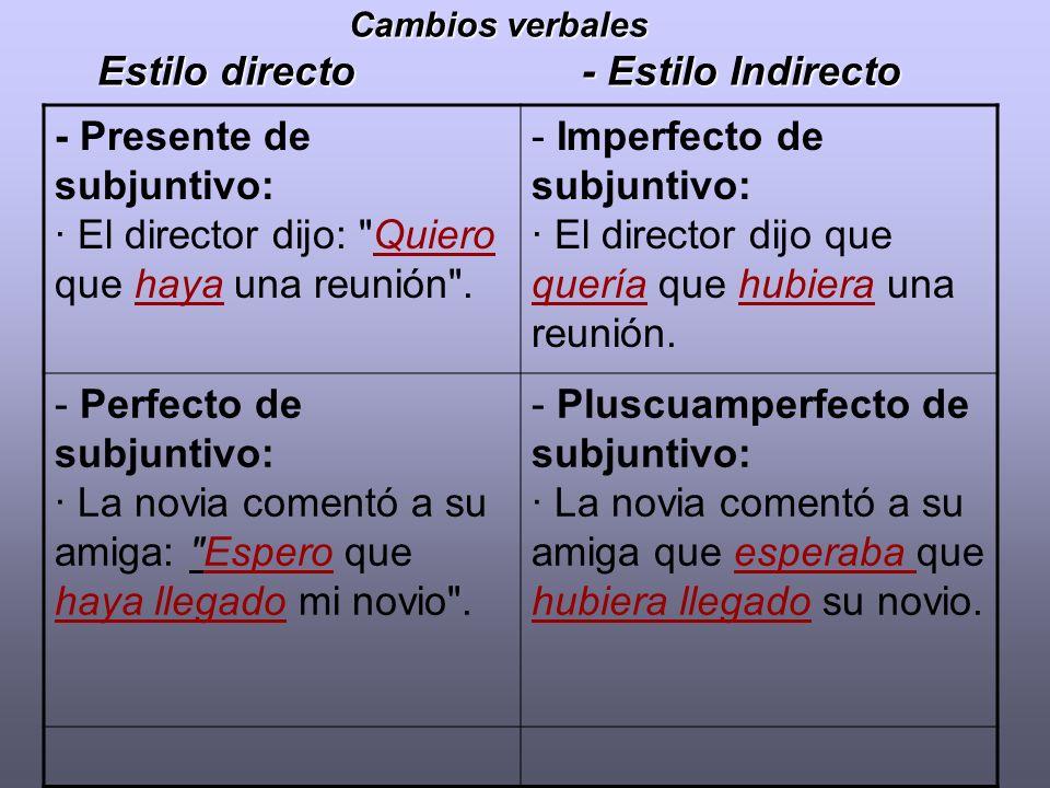 Estilo Indirecto Explicación Gramatical Y Práctica