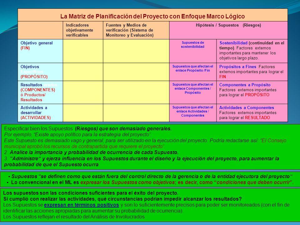 Proyectos con Enfoque del Marco Lógico - ppt descargar