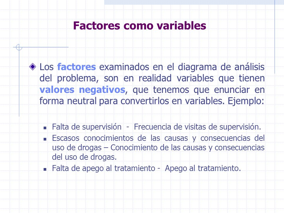 Factores como variables