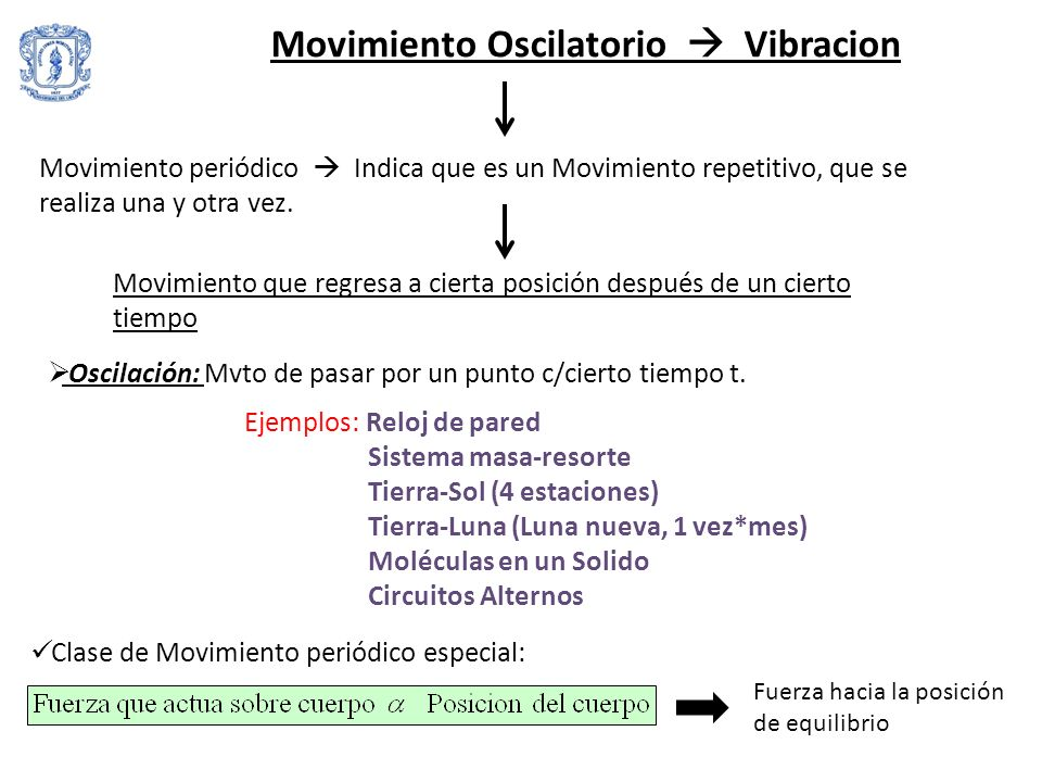 Movimiento Oscilatorio  Vibracion