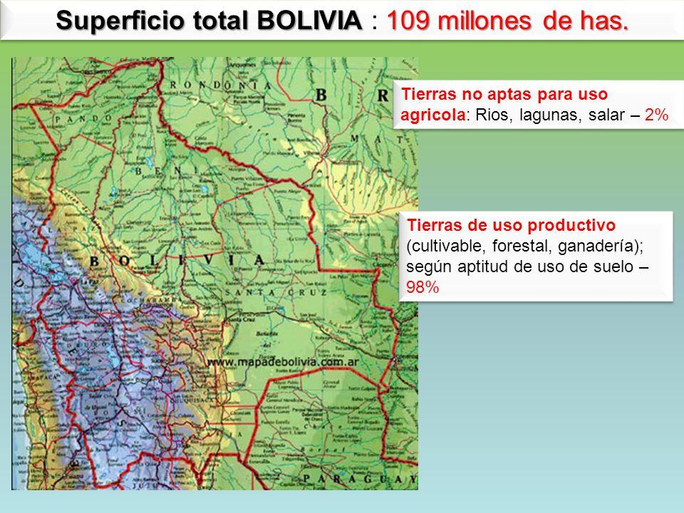 Resultado de imagen para tierras bolivia