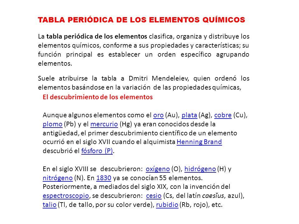 tabla peridica de los elementos qumicos