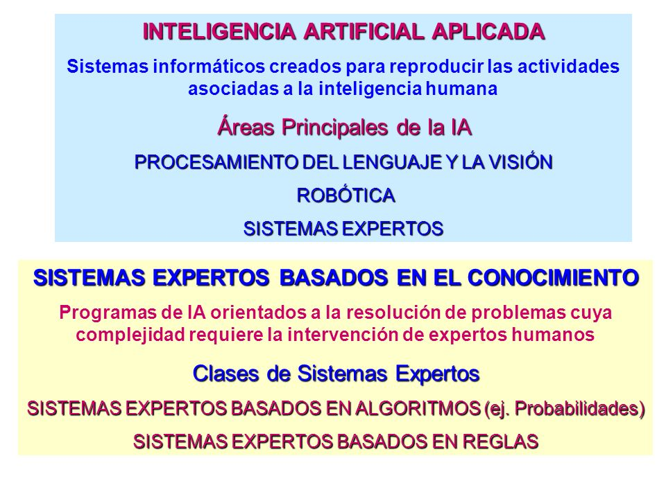 INTELIGENCIA ARTIFICIAL APLICADA