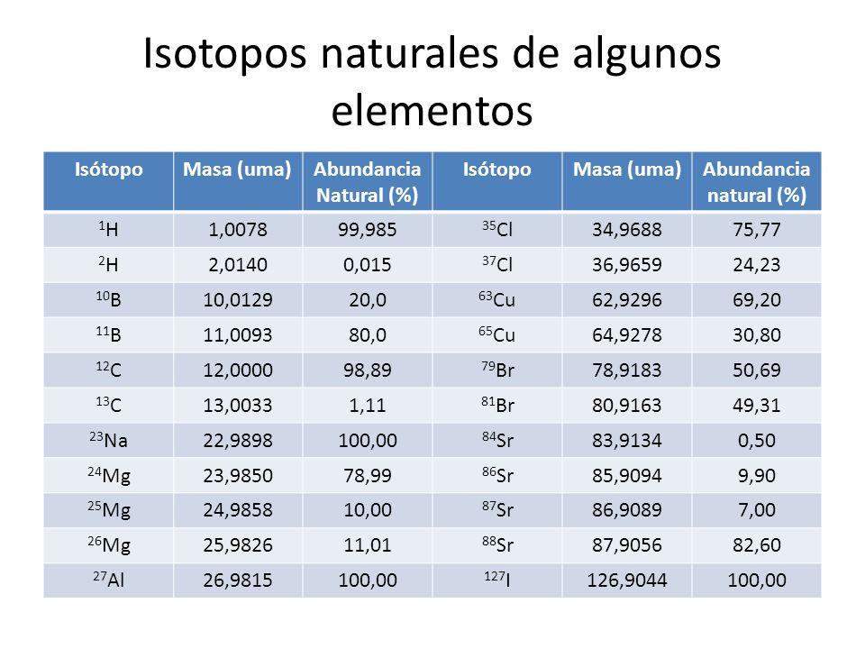 Estructura del tomo y teora atmica moderna cuantificacin isotopos naturales de algunos elementos urtaz Gallery