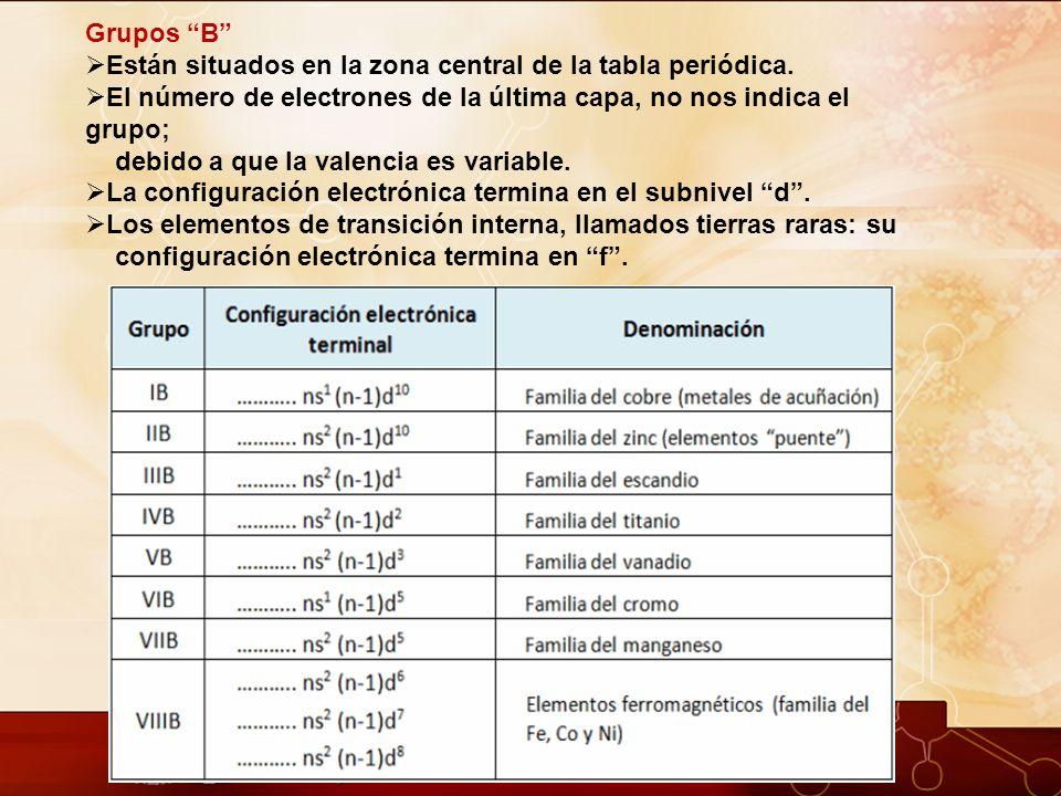 Tabla peridica desde los tiempos ms remotos los qumicos han grupos b estn situados en la zona central de la tabla peridica el nmero de urtaz Image collections