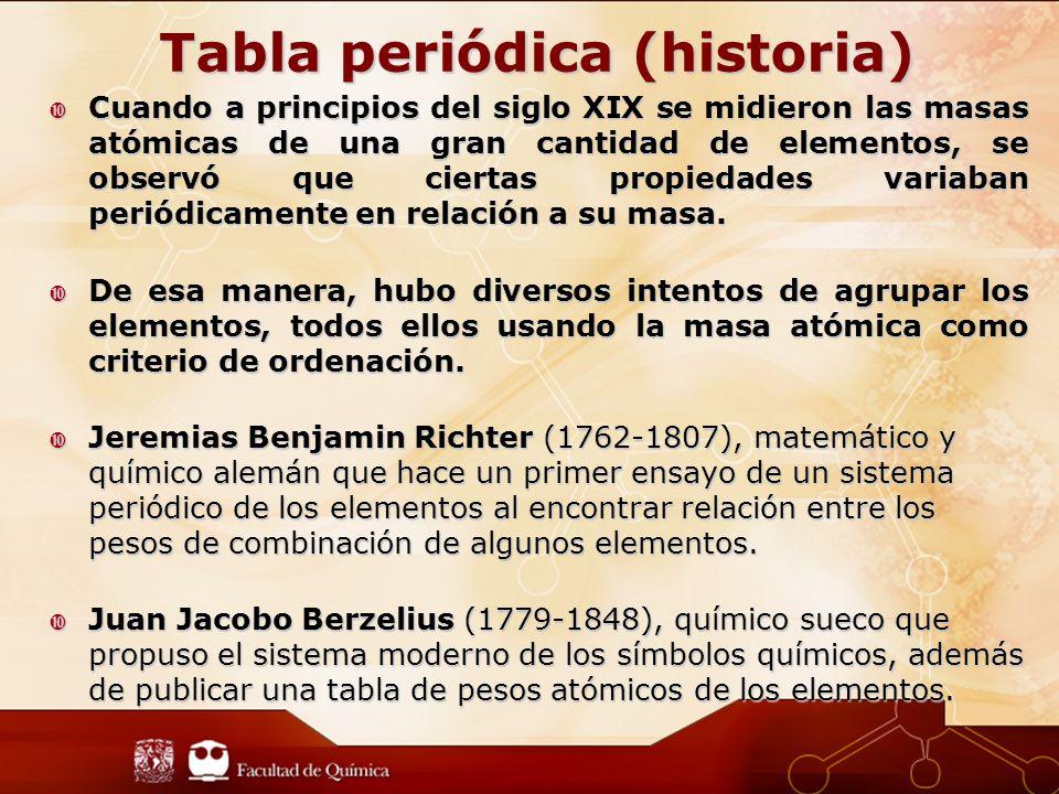 Tabla peridica desde los tiempos ms remotos los qumicos han 4 tabla peridica urtaz Image collections