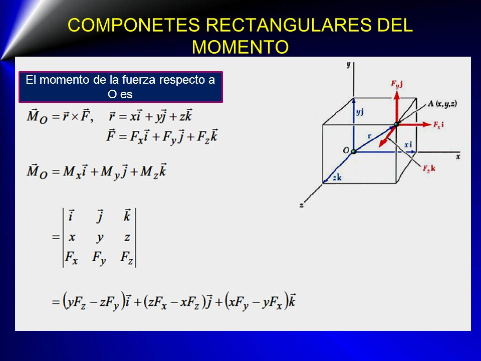 COMPONETES RECTANGULARES DEL MOMENTO
