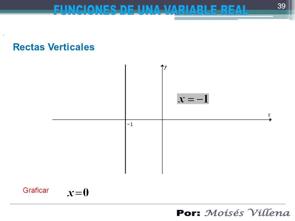 FUNCIONES DE UNA VARIABLE REAL