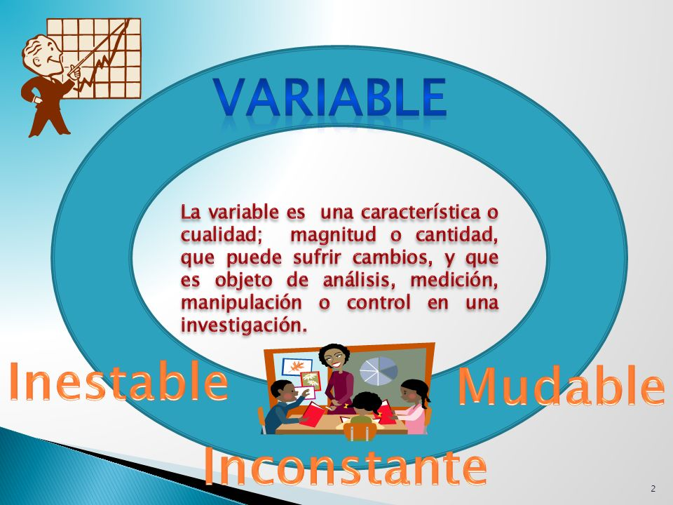 Variable Inestable Mudable Inconstante