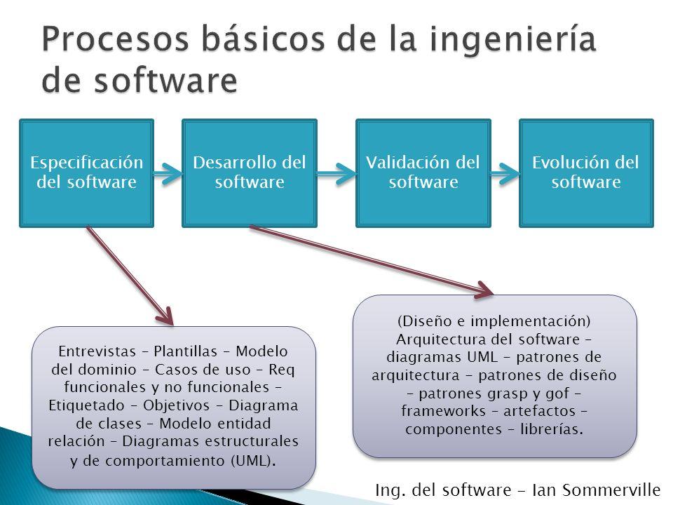 Introducción a la arquitectura de software - ppt video online descargar